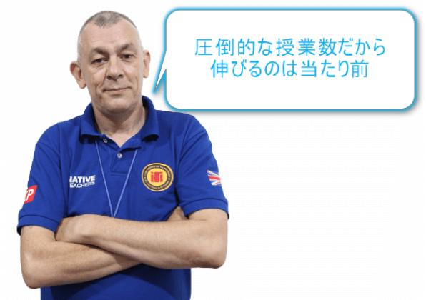熊本留学の授業数