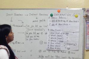 フィリピン留学英語力