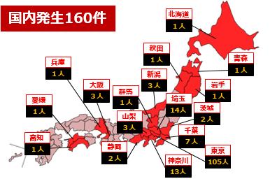 デング熱日本全国
