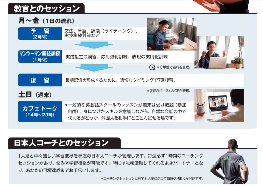 サービス内容/スケジュール