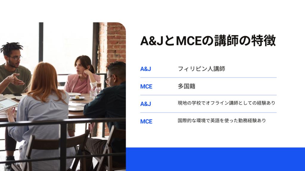 A&J MCE