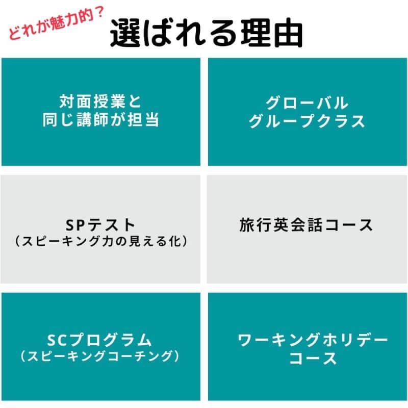 Apitree English Speakが選ばれる6つの理由