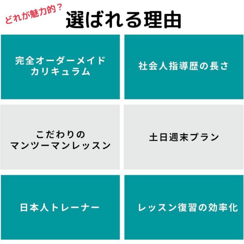 MeRISE(ミライズ)オンラインが選ばれる6つの理由
